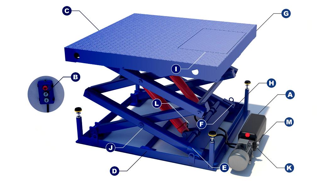 Схема гидравлического подъемного стола - Новые Инженерные Конструкции Тула