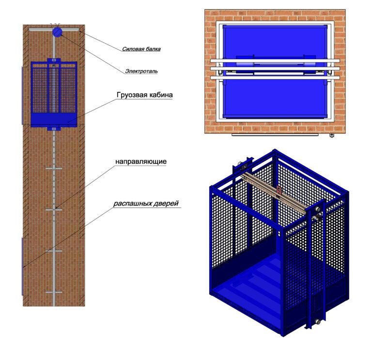 Схема шахтного подъёмника - Новые Инженерные Конструкции Тула